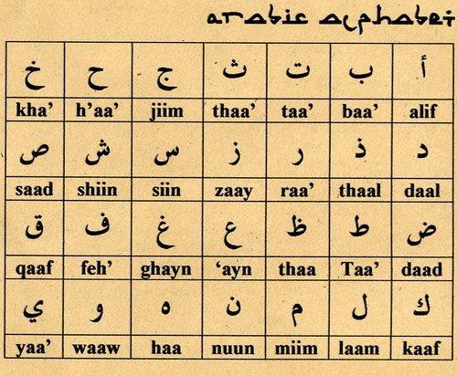 20151216-flicker-arabic_alphabet-500x412